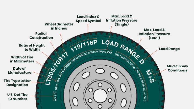 Tire Sidewall Explanation