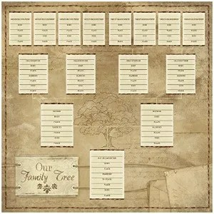 The Ancestry Paper Our Family Tree Chart is a more practical gift idea – especially if your loved one is in a nursing home or dementia care facility.