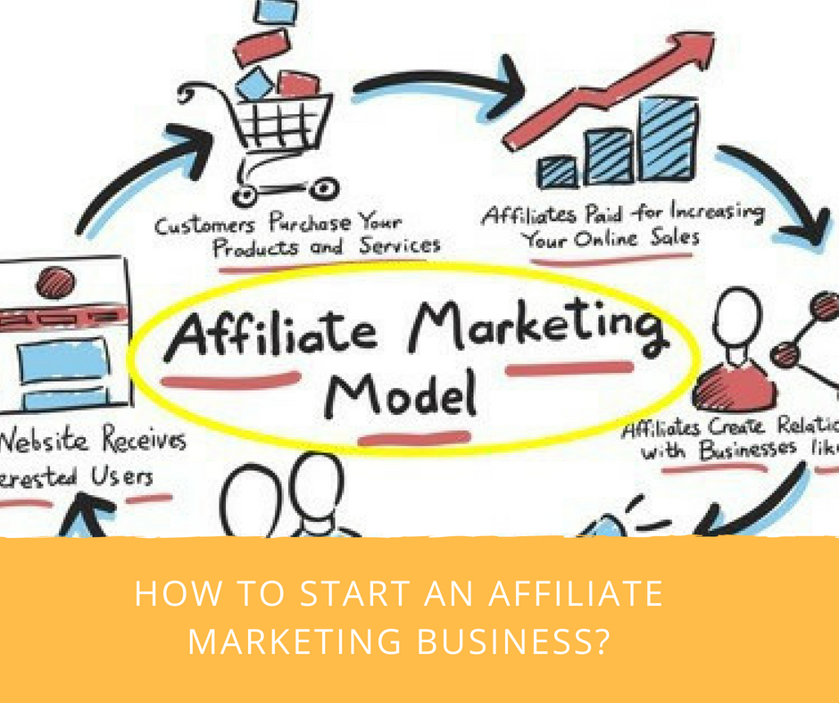 post7 - How To Start An Affiliate Marketing Business I The Affiliate Hub