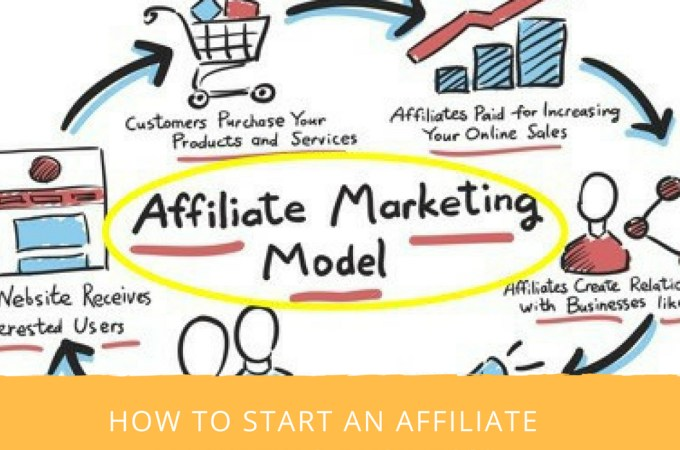How To Start An Affiliate Marketing Business I The Affiliate Hub