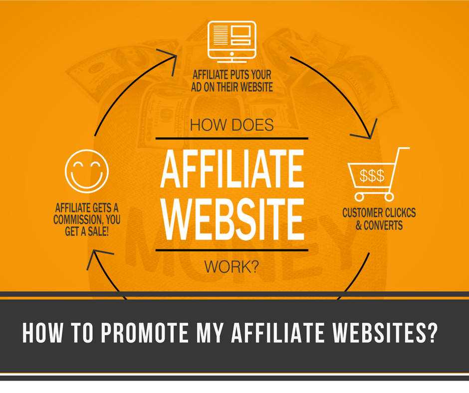post32 - How To Promote An Affiliate Website - The Right Way