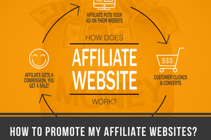 How To Promote An Affiliate Website – The Right Way