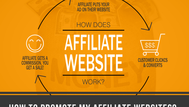How To Promote A Affiliate Website?