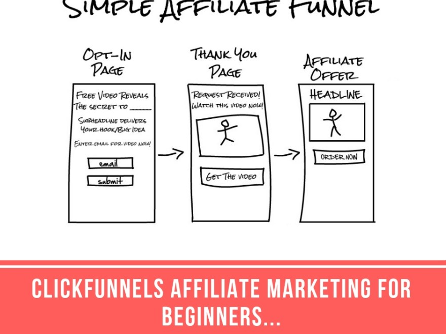 post50 - ClickFunnels Affiliate Marketing for Beginners I The Affiliate Hub