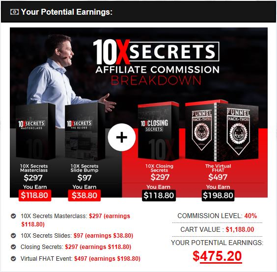 10X Clickfunnels - Top 5 Best Affiliate Programs 2019 to Earn More