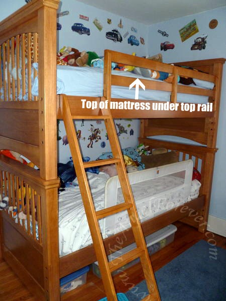 Support For The Mattress Is Not A Given On All Of Bunk Beds That Are Out There When We Looked In Past Most Had 2 3 Supports