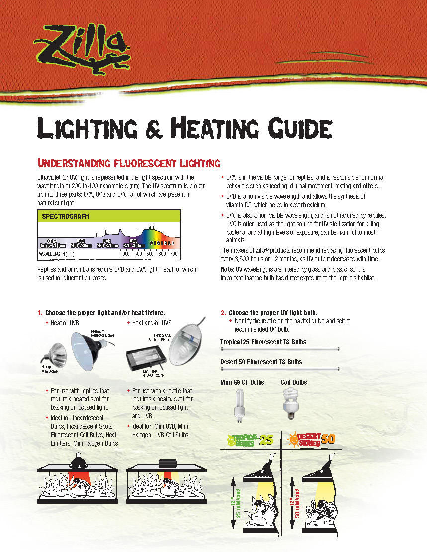 Heating reptile tanks ZillaLightingHeatingGuide_Page_1