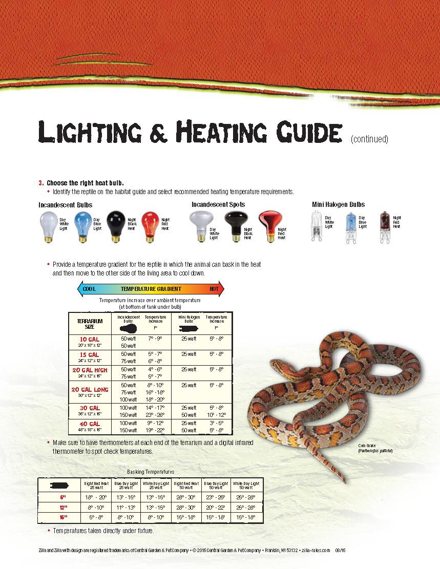 Heating reptile tanks ZillaLightingHeatingGuidepp2