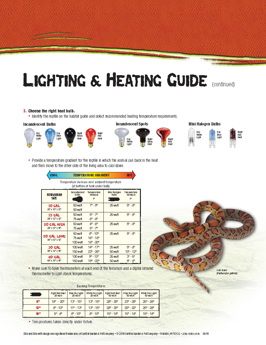 Heating reptile tanks ZillaLightingHeatingGuidepp2