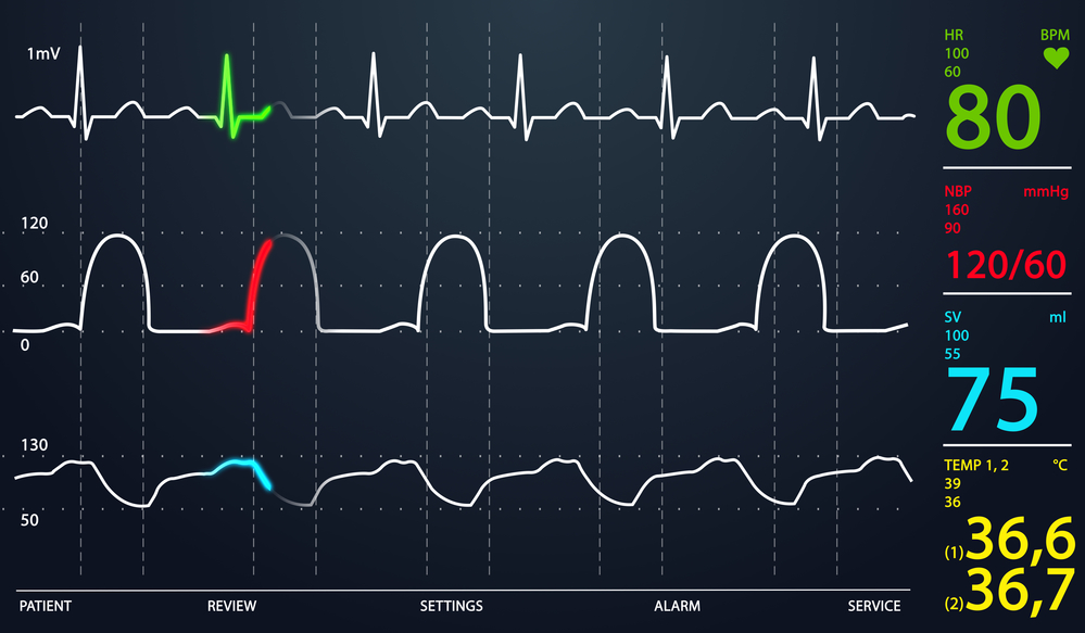 What Do Vital Signs Reveal