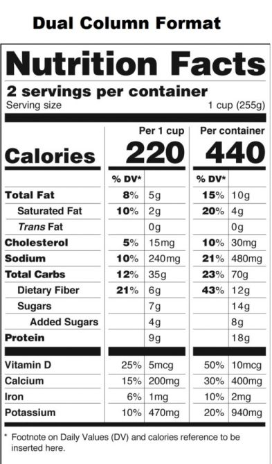 new FDA food label, dual column food label, nutrition facts