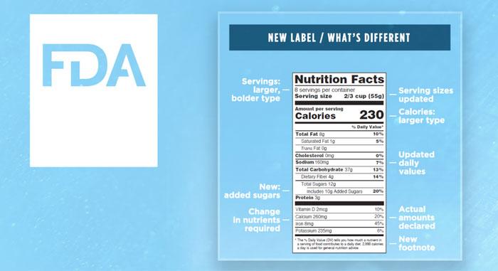 new FDA nutrition label