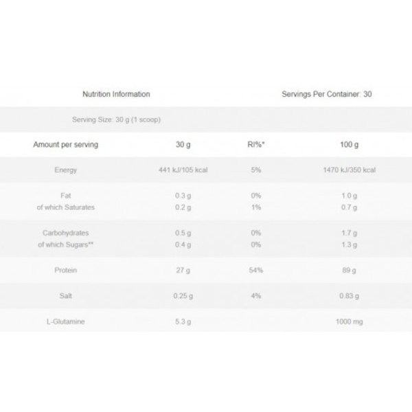 one-science-nutrition-isolate-whey-protein-nutri-fact