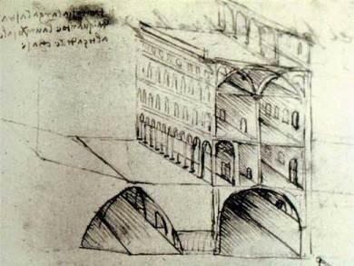 רעיון הבידוד של לאונרדו דה וינצ'י