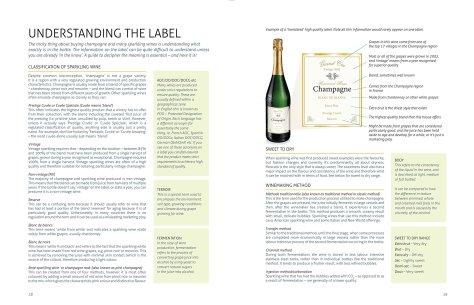 Wine Descriptions