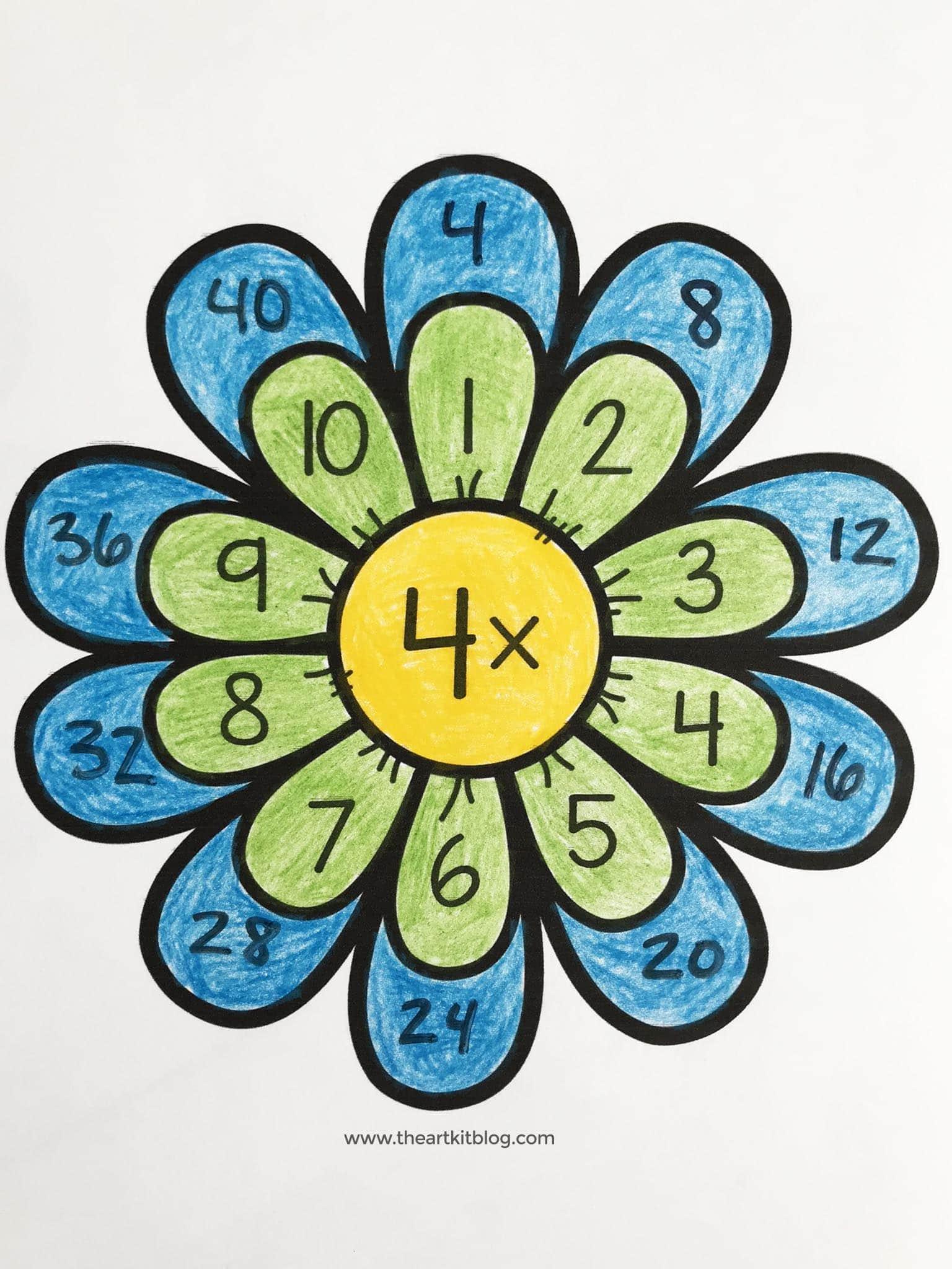 Montessori Multiplication Fun Math Kids Worksheet