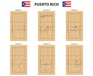Puerto-Rico-Rotations-Preview