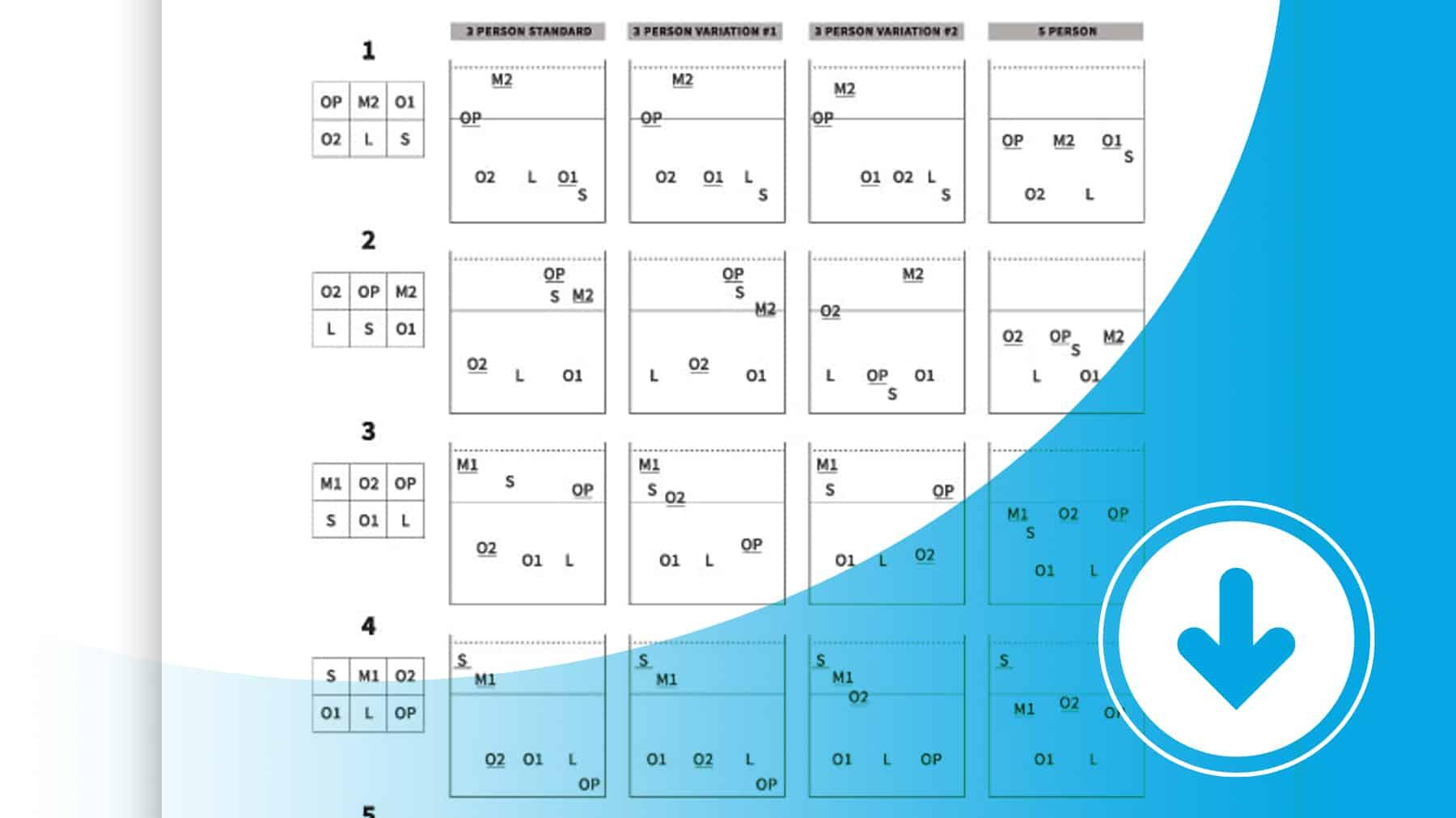 Serve Receive Formation Worksheet