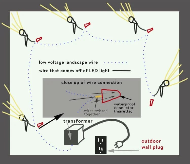 Malibu Power Pack Wiring Diagram – Landscape Wiring Diagrams