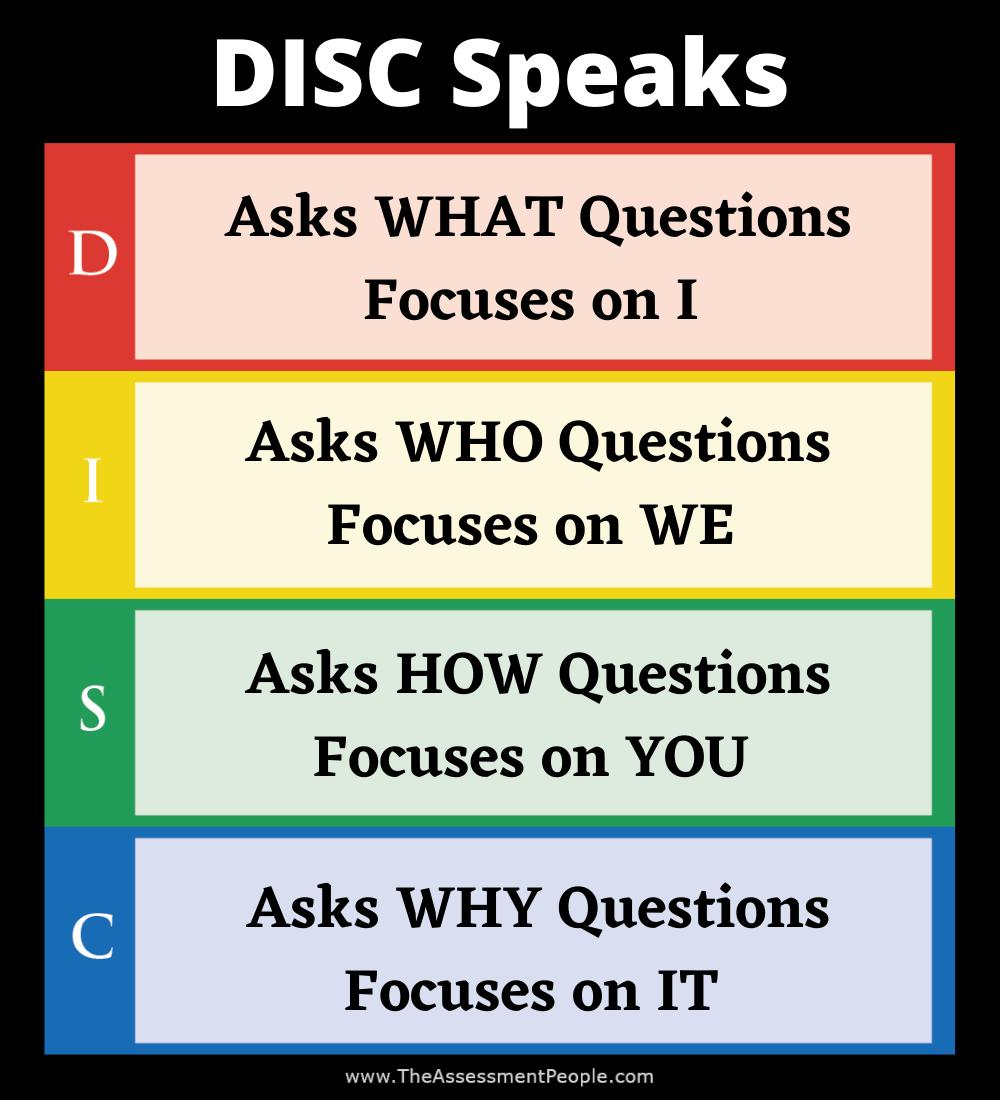 DISC Speaks