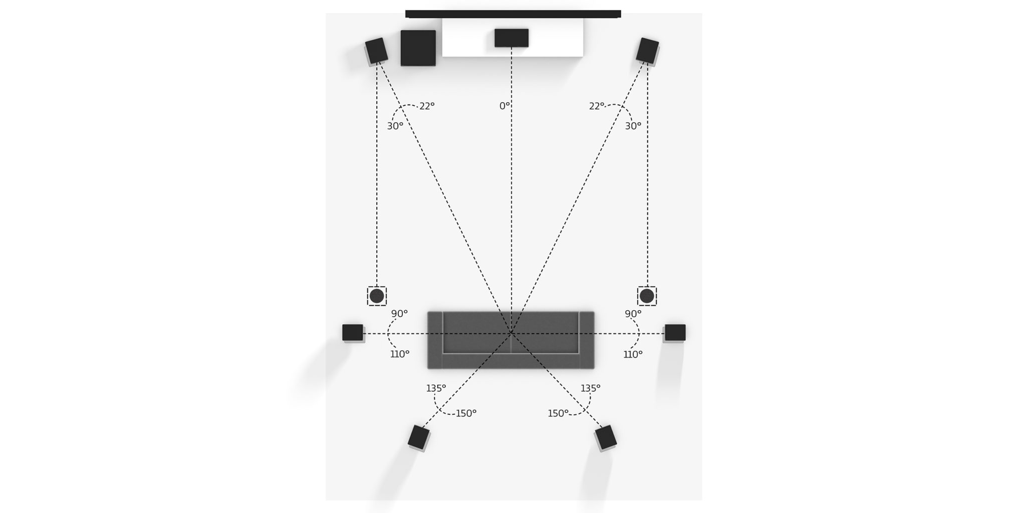 Speaker System For Home Theater