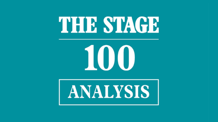 """<div class=""""category-label-opinion"""">Opinion</div><div class=""""category-label"""">/</div>Is theatre still run by rich white men? A commentary on The Stage's Top 100"""