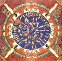 Austin Astrological Society