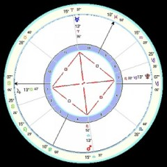 April 2014 Grand Cross Alignment - Tree of Life Sanctuary - Austin, TX