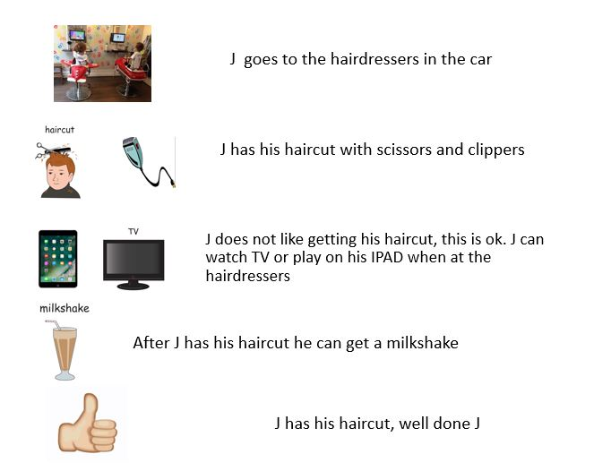 Social STory about getting haircut