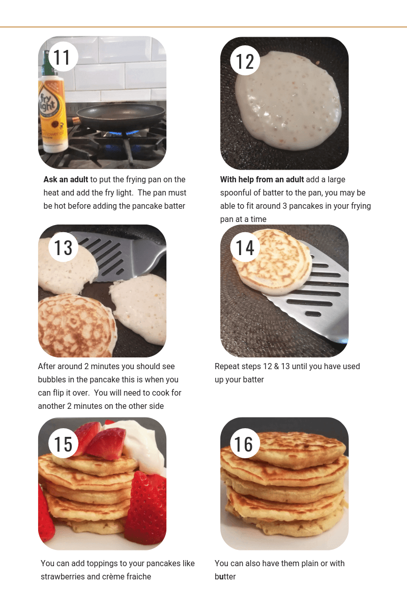 Pancakes step by step