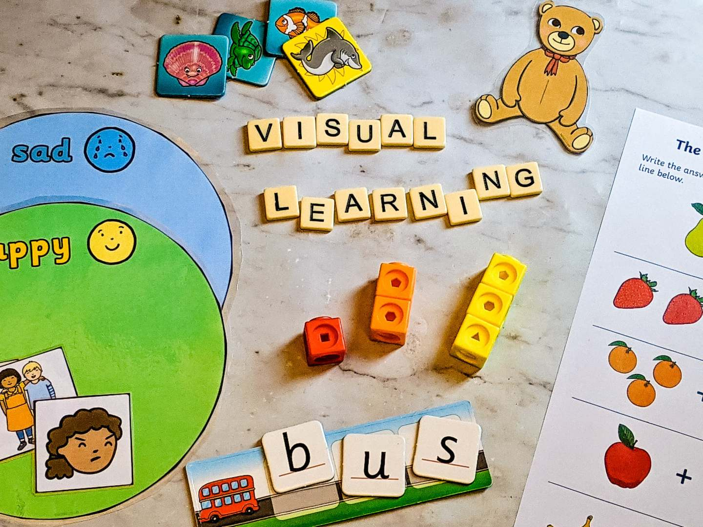 Visual learning resources for those who think in pictures