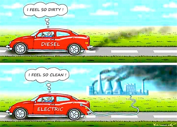 Electric Vehicles Unclean At Every Speed - Electric Cars Don't Solve The  Automobile's Environmental Problems