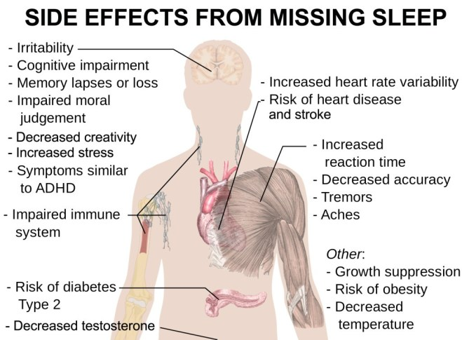 Side effects of sleeplessness