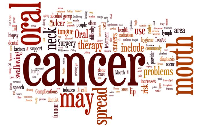 Development of Cancer disease
