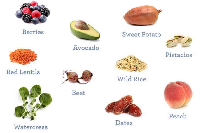 Fruits for vata dosha type