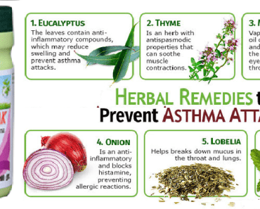 Wonderful Asthma Natural Supplements in Ayurveda