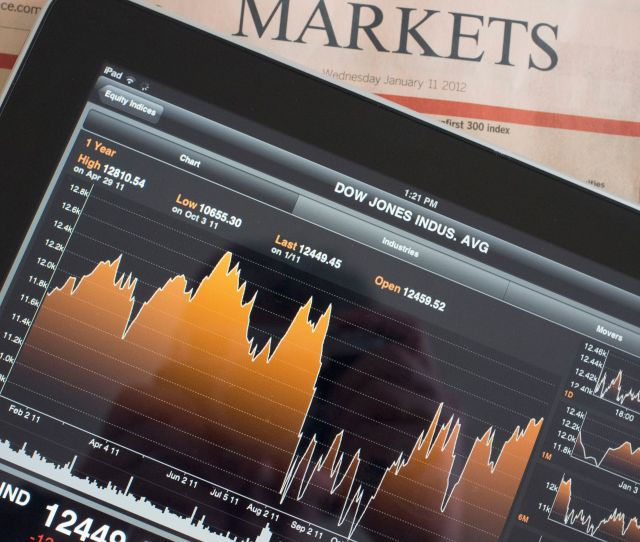 What Are Dow Futures And How Do They Work