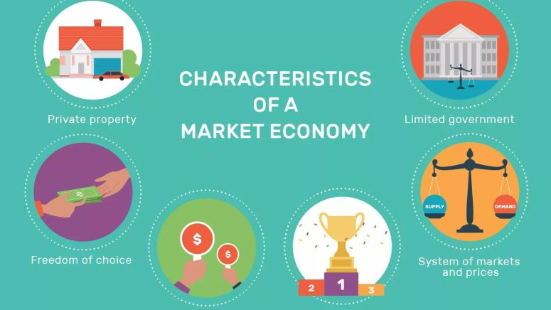 What Is the Market Economy?