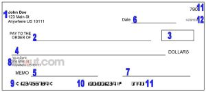 Parts of a Check: Where to Find Info on Checks