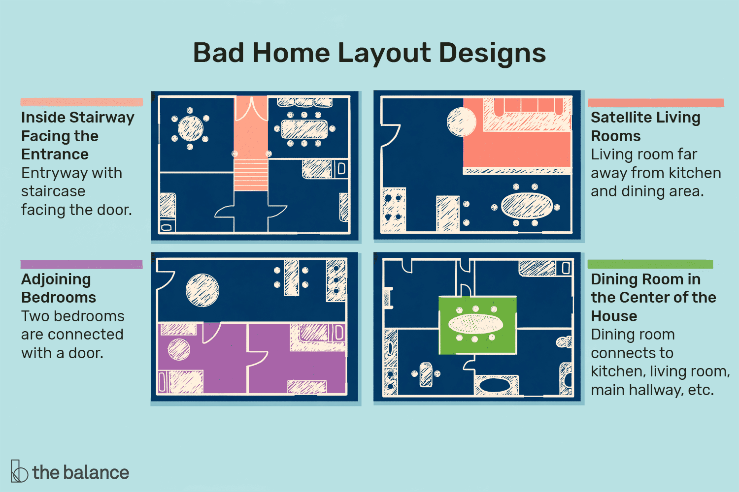 avoid buying a home with a bad layout