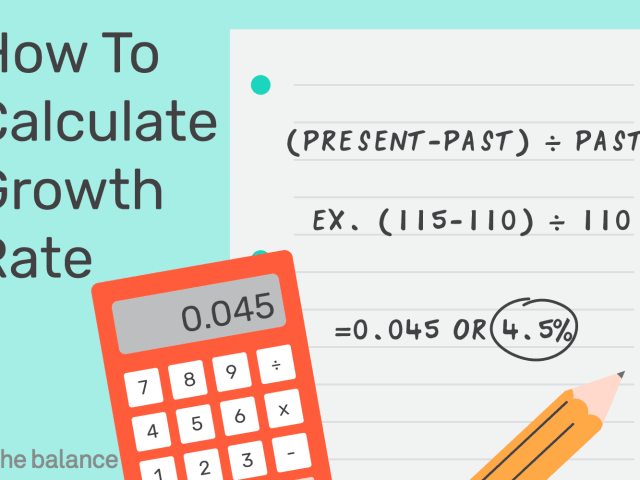 Year-Over-Year: Definition, How to Calculate, Pros, Cons