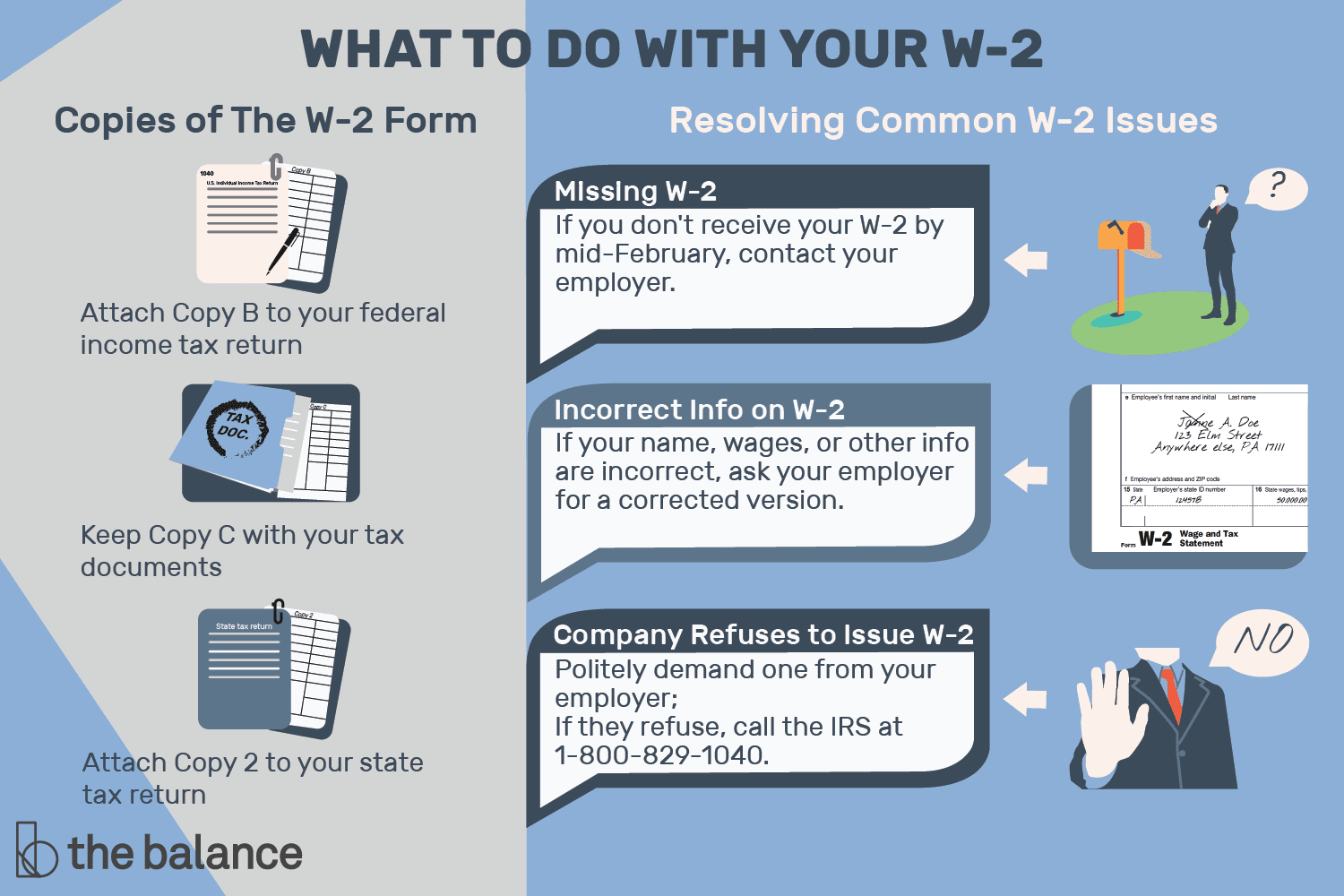 Understanding The Information Included On Form W 2