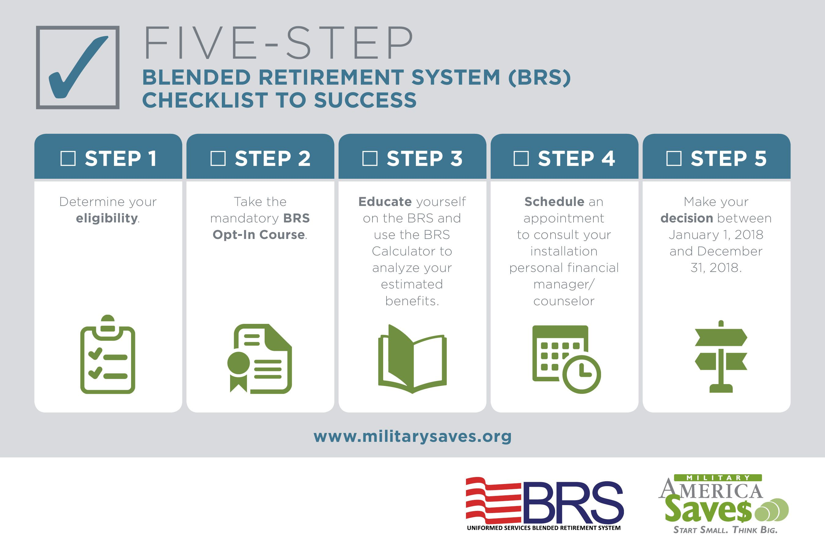 Military Retirement Program