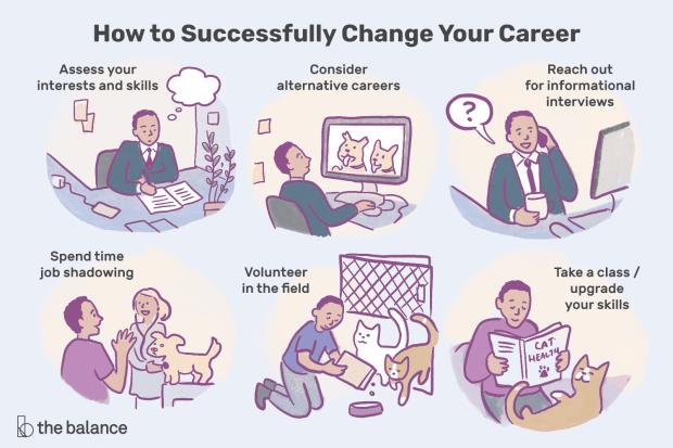 Change of Career Advice