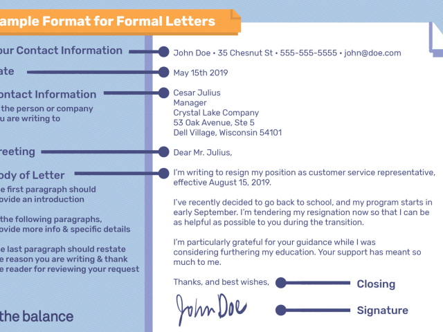 Letter Format Example and Writing Tips