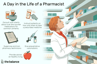 Why And How To Become A Immunization Pharmacist
