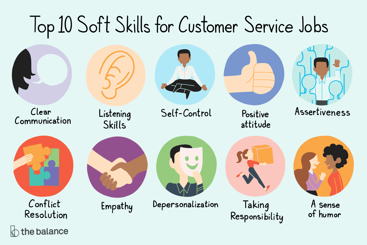 Top 10 Soft Skills For Customer Service Jobs