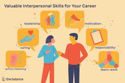 Two people using their interpersonal skills
