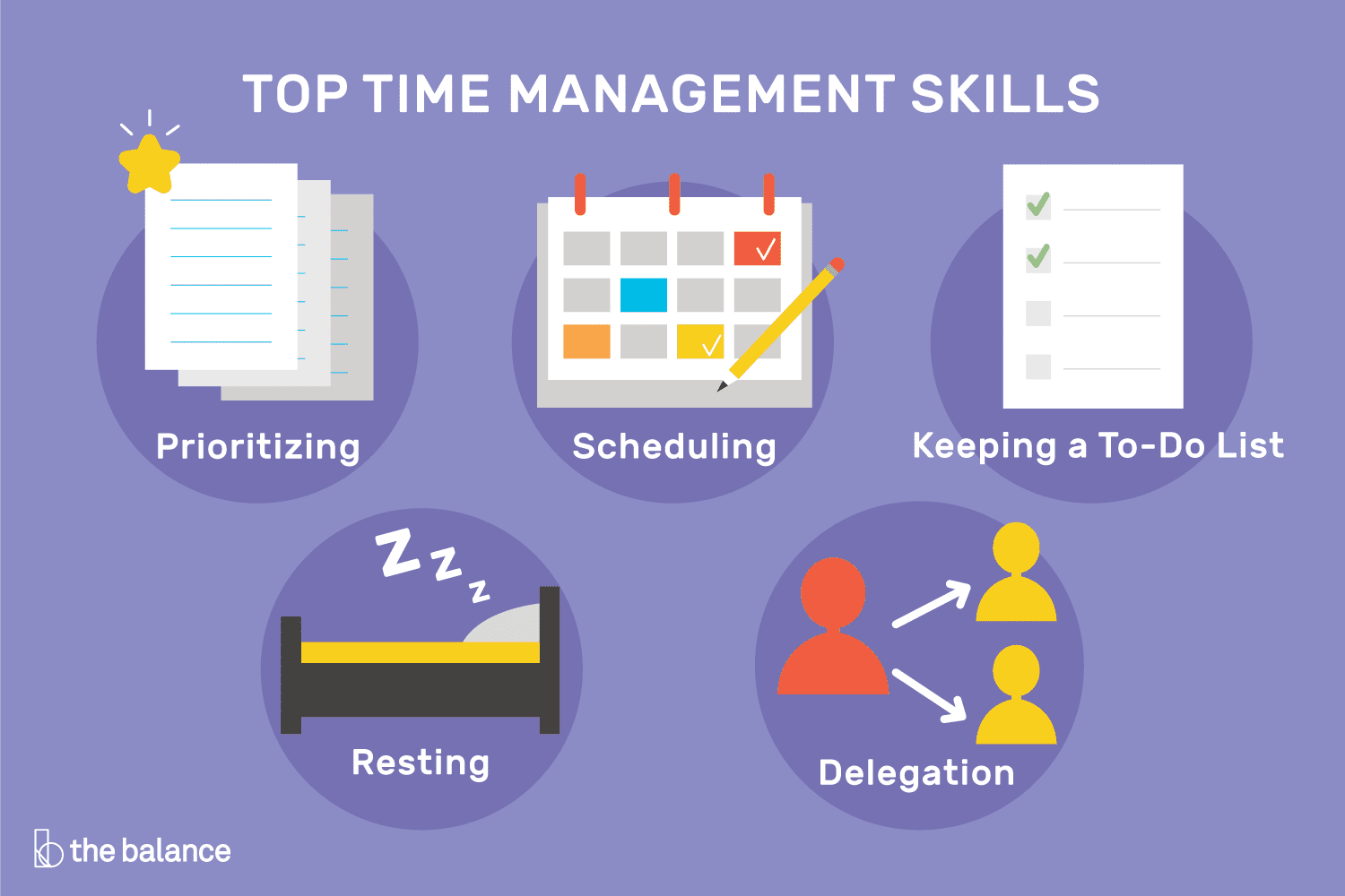Important Time Management Skills For Workplace Success