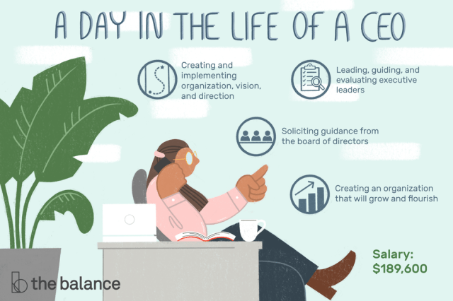 Image result for a day in the life of a ceo